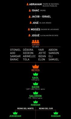 reyes ep2